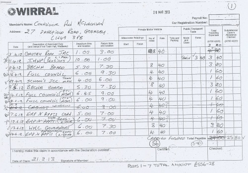 Cllr Ann McLachlan expenses claim 2013 2014 page 1