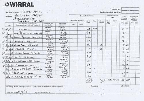 Cllr Cherry Povall expenses claim page 2