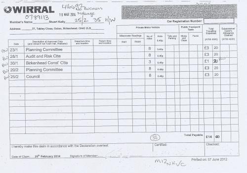 Cllr Stuart Kelly expenses claim 2013 2014 page 8