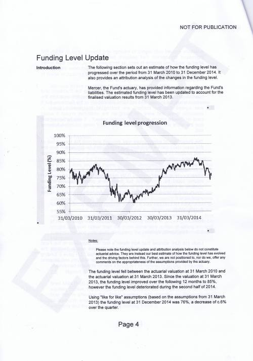 Investment Monitoring Working Party Minutes 5th March 2015 Page 4