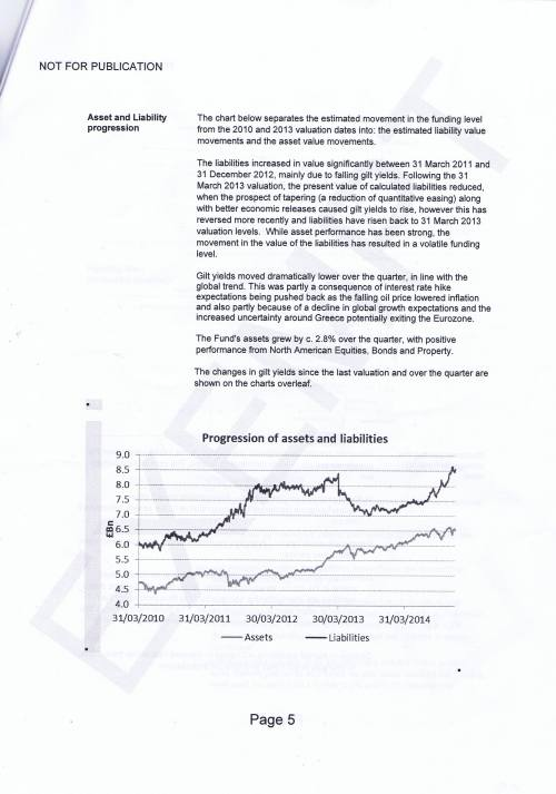 Investment Monitoring Working Party Minutes 5th March 2015 Page 5