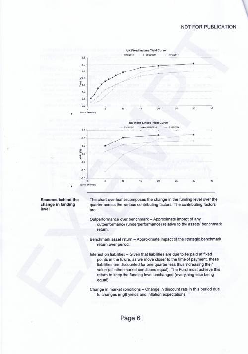 Investment Monitoring Working Party Minutes 5th March 2015 Page 6