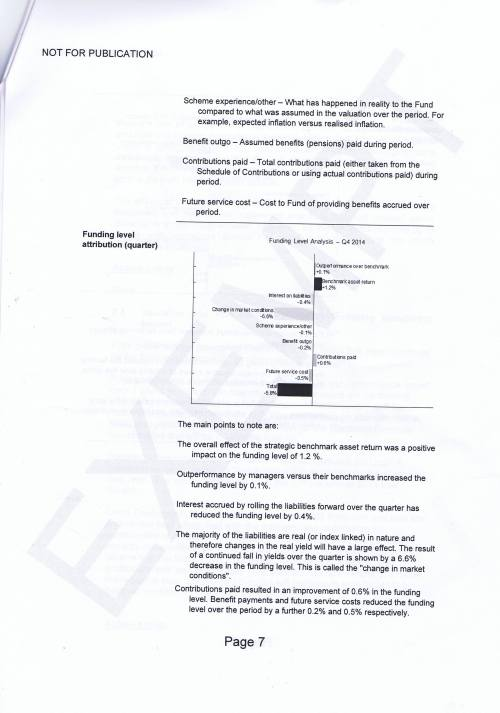 Investment Monitoring Working Party Minutes 5th March 2015 Page 7