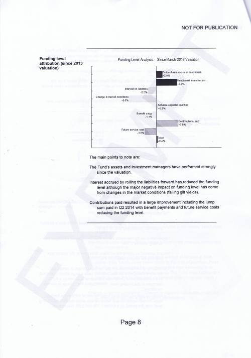 Investment Monitoring Working Party Minutes 5th March 2015 Page 8