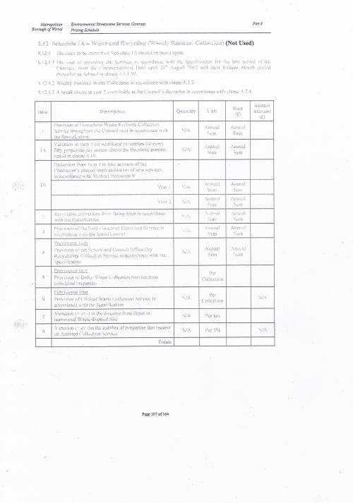 Wirral Council Environmental Streetscene Services Contract page 107 8.12 Schedule 1A - Waste Recycling (Weekly Residual Collection) (Not Used)