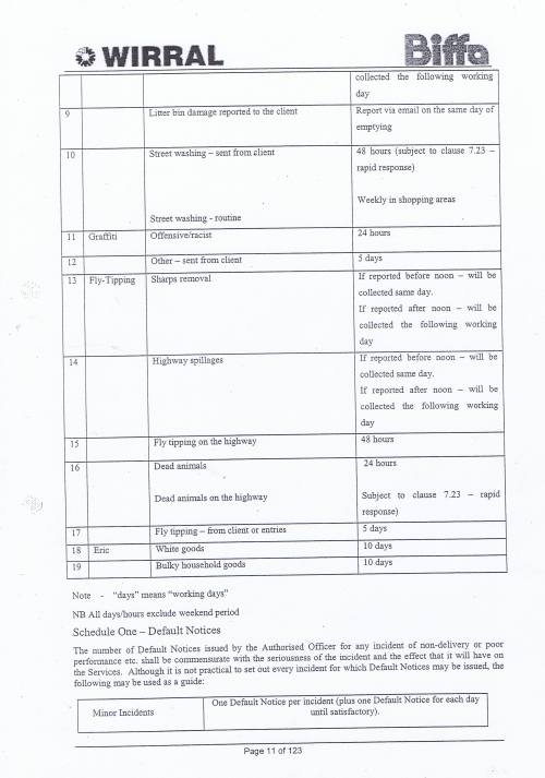 Wirral Council Environmental Streetscene Services Contract page 11 of 123 Method Statement 3 Key Performance Indicators