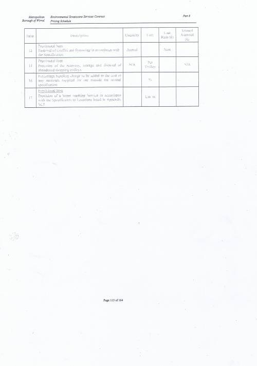 Wirral Council Environmental Streetscene Services Contract page 115 8.18 Schedule 3B - Street Cleansing (Not Used)