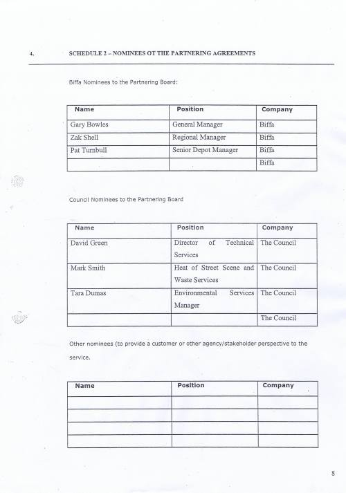 Wirral Council Environmental Streetscene Services Contract page 122 Schedule 2 - Nominees to the Partnering Agreements